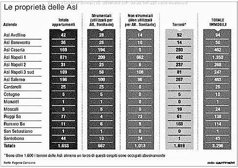 Immagine 50 L'ASL DI CASERTA E LA SINDROME DI STOCCOLMA