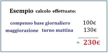 esempio2 OSPEDALE, IL MEMORIALE DELLA DOMENICA…14