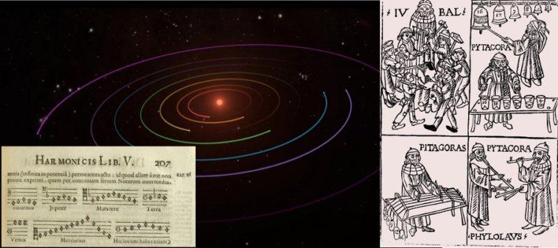Kepler armonia ASTRONOMIA E MUSICA SI FONDONO NEL PLANETARIO DI CASERTA