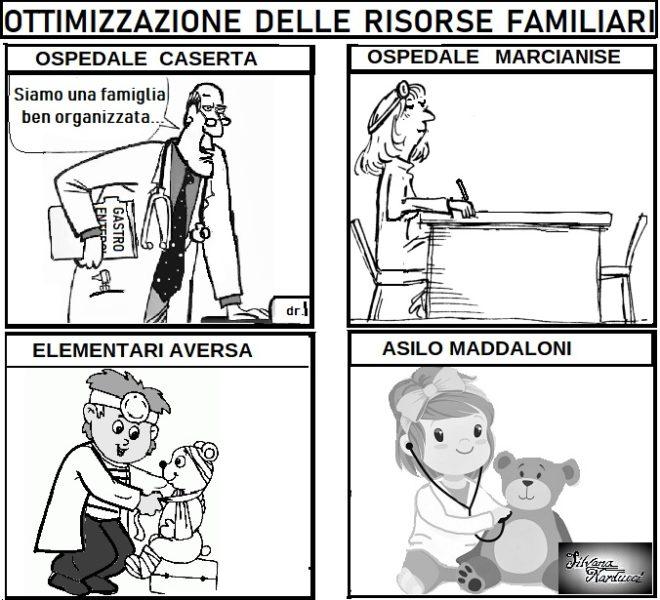 OTTIMIZZAZIONE OSPEDALE, CRESCITE FAMILIARI & DEMOLIZIONI