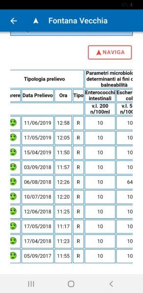 Screenshot 20190613 174042 ARPAC Balneazione SINDACO COMPASSO, LITORALE SANO:  SALUTE E BALNEABILITÀ AL CENTRO DELLAZIONE AMMINISTRATIVA