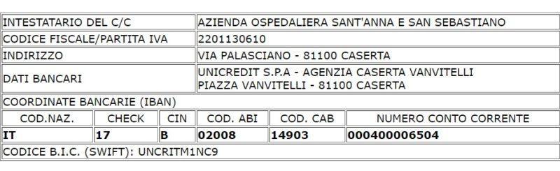 1 3 scaled EMERGENZA CORONAVIRUS: DIVENTA BENEFATTORE DELLOSPEDALE DI CASERTA