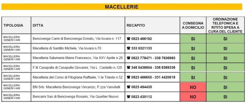 casagiove 2 scaled IL COMUNE DI CASAGIOVE ATTIVA IL SERVIZIO CONSEGNA SPESA A DOMICILIO: ECCO LELENCO DEGLI ESERCIZI COMMERCIALI DISPONIBILI