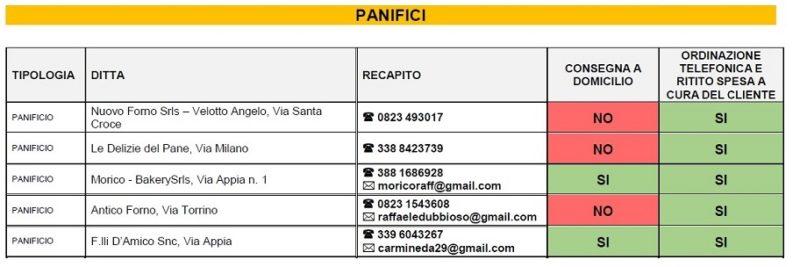 casagiove 3 scaled IL COMUNE DI CASAGIOVE ATTIVA IL SERVIZIO CONSEGNA SPESA A DOMICILIO: ECCO LELENCO DEGLI ESERCIZI COMMERCIALI DISPONIBILI