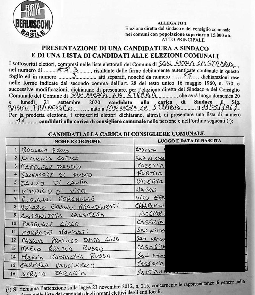 lista Basile 885x1024 SAN NICOLA LA STRADA, FRANCESCO BASILE CANDIDATO SINDACO PER IL CENTRODESTRA
