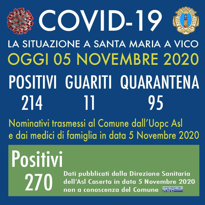 SMaV COVID CORONAVIRUS, A SANTA MARIA A VICO OLTRE 200 CASI CONFERMATI. PIROZZI INVITA ALLA MASSIMA RESPONSABILITÀ