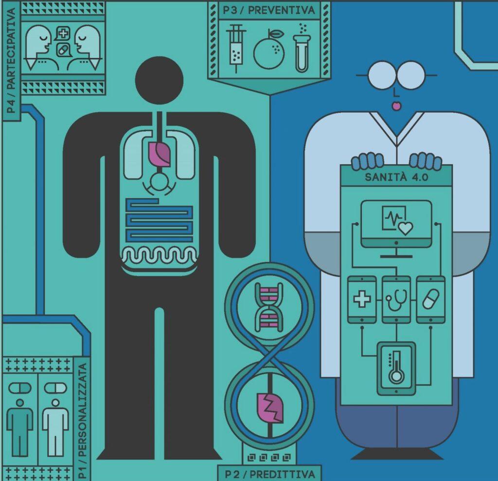 %name Sanità 4.0 e Medicina delle 4P: Il risveglio digitale dal sonno analogico