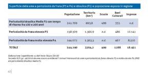 campania dati 300x155 LEGAMBIENTE, RISCHIO A CASERTA TRA FANGO E PIOGGE