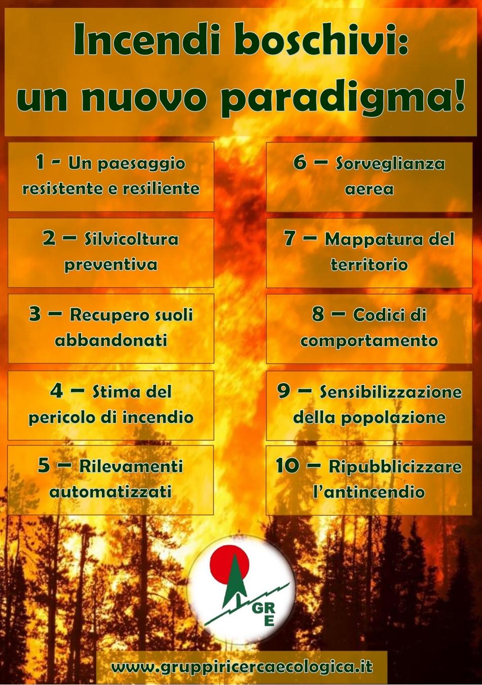 locandina incendi page RID INCENDI E CACCIA, LA PAROLA AI GRUPPI RICERCA ECOLOGICA