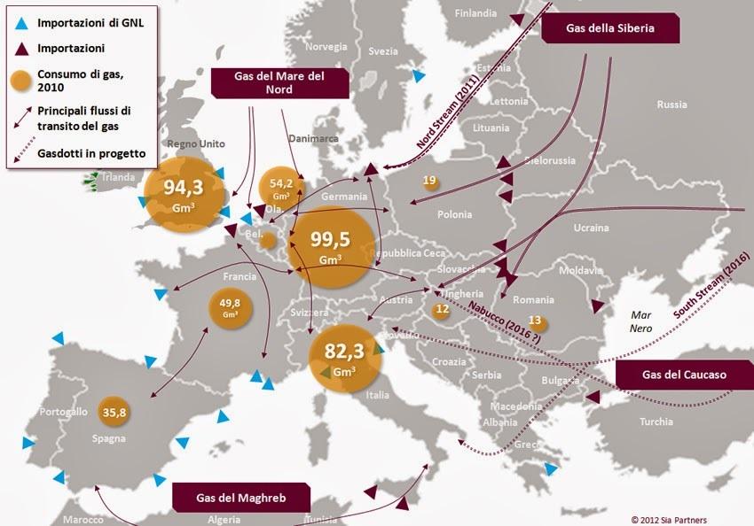 gas europa 02 LISOLA DELLENERGIA DELLUNIONE EUROPEA
